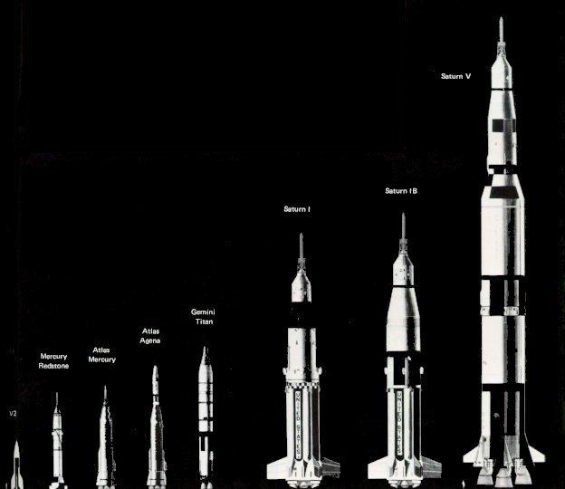 Family of Rockets – Comparisons | Amit Paranjape's Blog