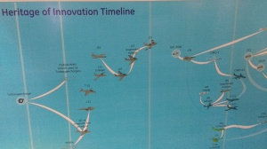 Evolution of the Jet Engine