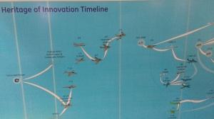 Evolution of the Jet Engine