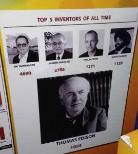 Top GE Inventors - includes Thomas Edison (1000+ patents