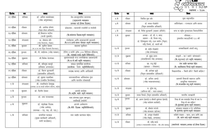 vasant-vyakhyanmala-2018-2